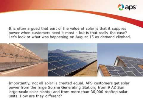 When Arizona heat is on, how much electricity is solar power producing?