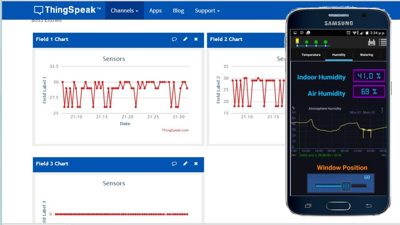 Thingspeak IoT Virtuino monitor example (Arduino +Ethernet Shield)