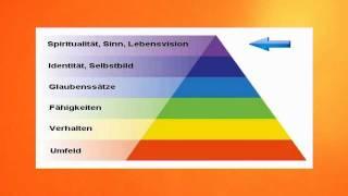 Wie wird man glücklich? Psychologie, NLP, Glück, Veränderung, Denken, Persönlichkeitsentwicklung