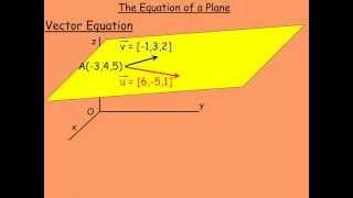 Video The Equation of a Plane.mp4 download MP3, 3GP, MP4, WEBM, AVI, FLV Juni 2018