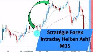 Stratégie Forex Intraday Heiken Ashi M15