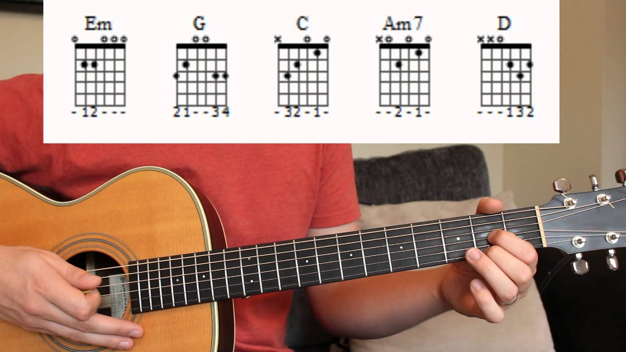 Centuries Fall Out Boy Guitar Lesson Youtube