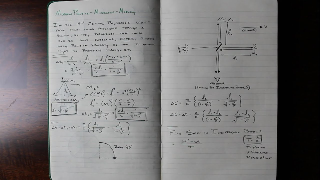 Michelson-Morley Experiment - Modern Physics Notes