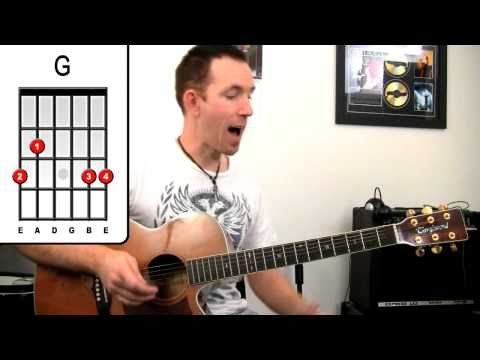 Pink - F**kin' Perfect Guitar Lesson ★ How To Play Easy Acoustic Guitar Song Tutorial