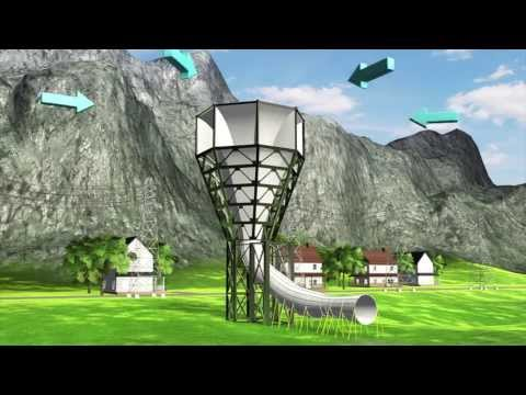 New wind generation technology produces 6 times more energy