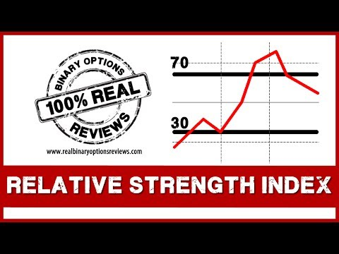 RSI And Stochastic Binary Options Trading Strategy