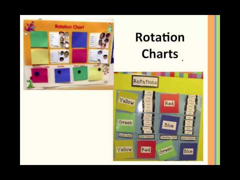 Classroom Management for Differentiating Instruction and Collaborative Practice