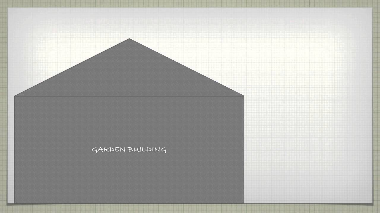 Do I Need Planning Permission For My Garden Building