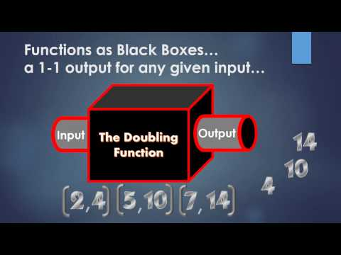 A Crash Course in Formal Logic Pt  7a: Propositional Logic, Symbols and Functions