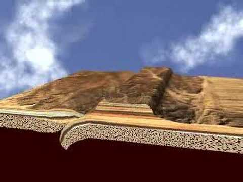 How Mountains Form