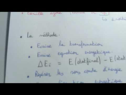 Slater 3   Energie d'ionisation