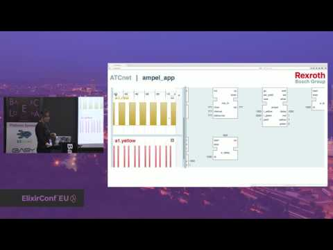 Claudia Doppioslash | Building a Graphical IDE in Elm/Purescript