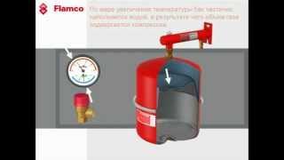видео Мембранные баки для водоснабжения