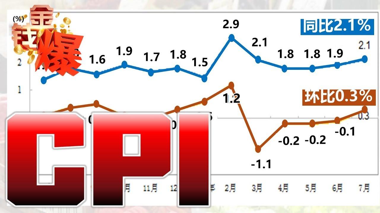 20180809(完整版) 中國CPI走高 信貸緊縮?VS財政刺激? (金錢爆官方YouTube) - YouTube