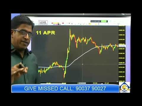 DAY TRADING CRUDE OIL SCALPING FOR 6 POINTS-CHENNAI TAMIL NADU INDIA