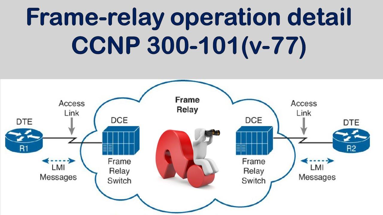 Frame-relay operation detail CCNP 300-101 (v-77) - YouTube