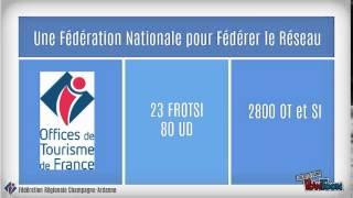 L'organisation touristique en France