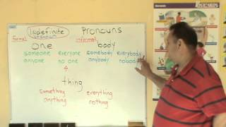 Curso de Inglés 182  INDEFINITE PRONOUNS  SOMEONE SOMEBODY SOMETHING
