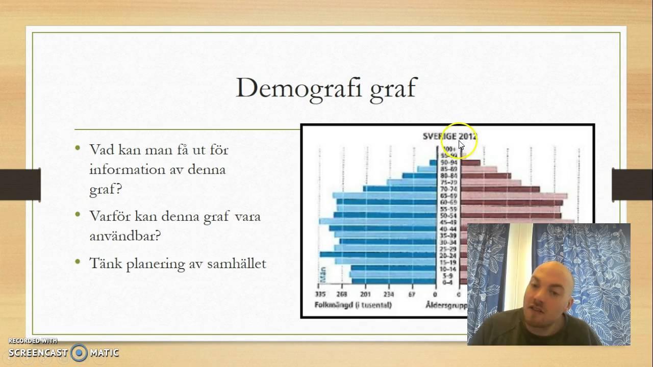 Demografi befolkningslära grundläggande