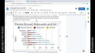 How to Copy and Paste a Chart to Docs from Google Sheets