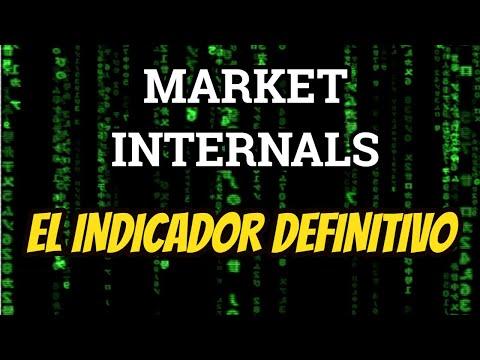 Los MEJORES INDICADORES para el TRADING. Market INTERNALS.