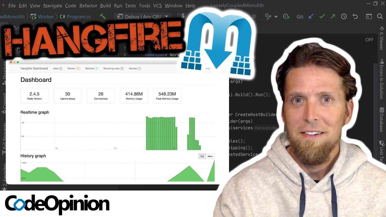 Hangfire + MediatR = Message Dispatcher