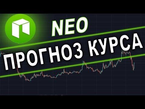 Криптовалюта NEO ПРОГНОЗ! NEO прогноз 2019!