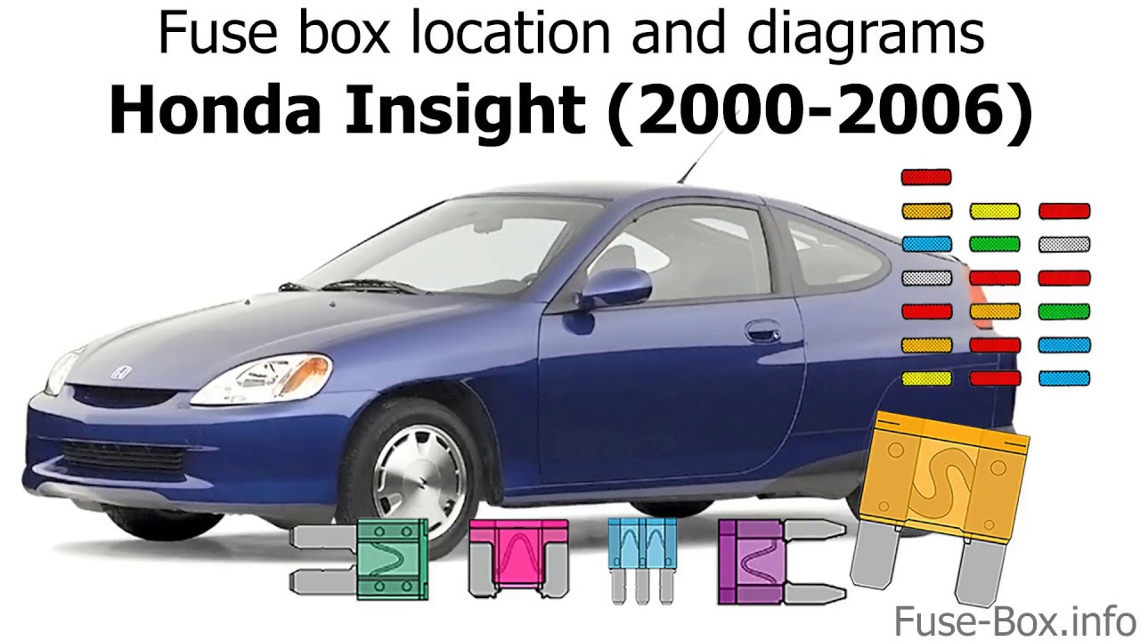 Fuse box location and diagrams: Honda Insight (2000-2006) - YouTubeYouTube