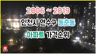 인천광역시 연수구 동춘동 아파트 실거래가 ▶ 매매 가격…