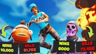 exposing-pro-players-stats-in-fortnite-arena