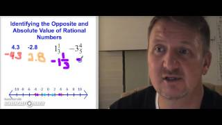 Identifying Opposites and Absolute Value of Rational Numbers