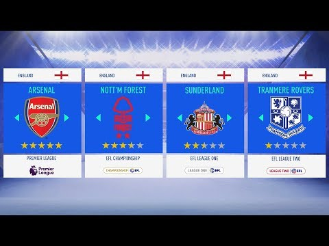 Epl Manchester United Squad