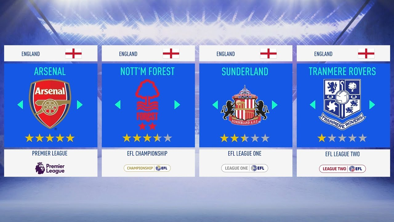 Top 10 English Teams To Use In FIFA 19 Career Mode - YouTube 9715c8555