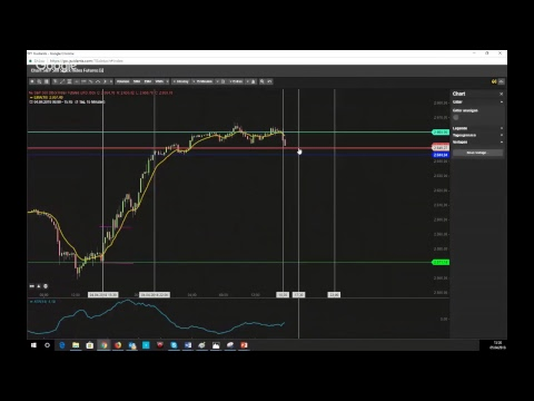 NFPs ahead - how a professional trader prepares his scenarios for the NFPs