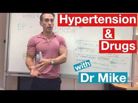 Hypertension & Anti-hypertensive drugs
