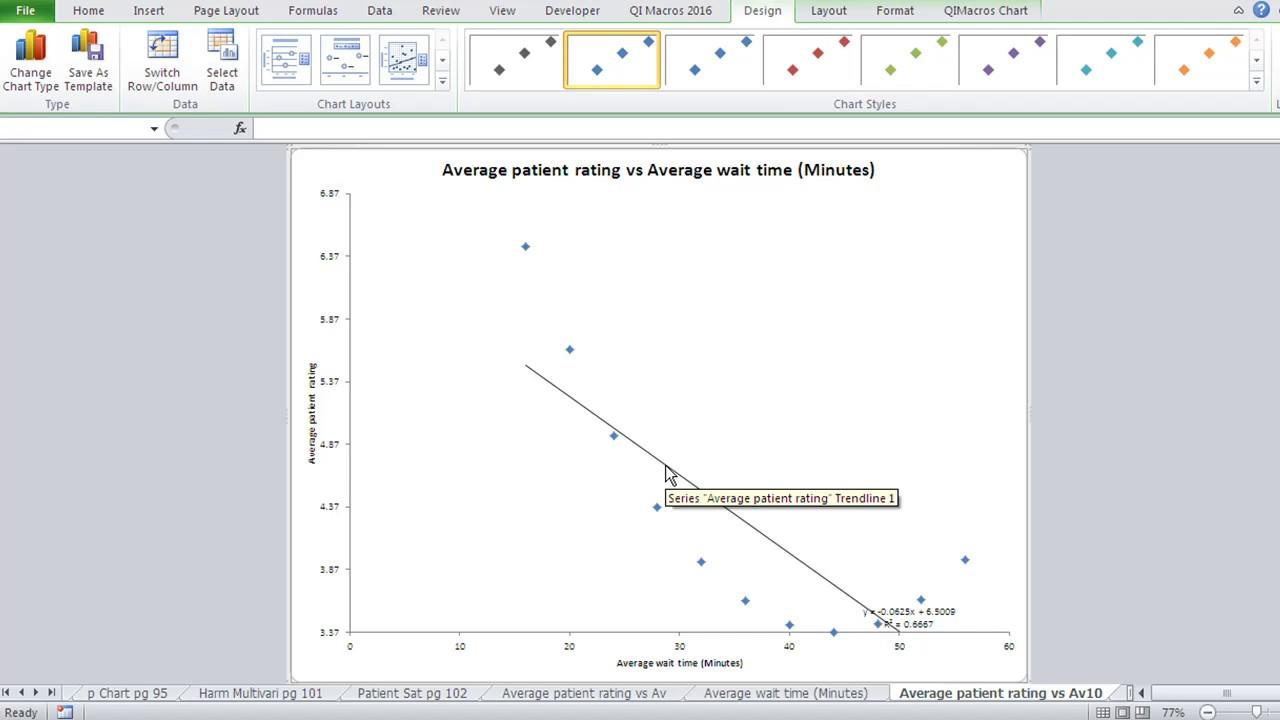 Health care data guide scatter plot pg 110 youtube health care data guide scatter plot pg 110 ccuart Choice Image