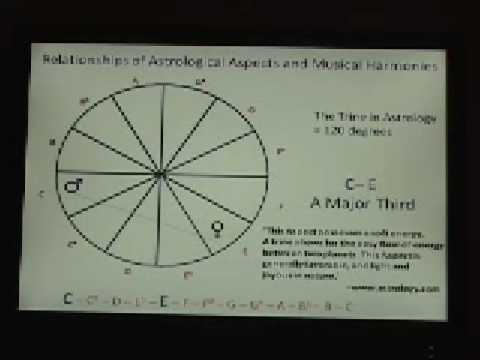 Astrology Series Part 1 Musical and Astrological Harmonies