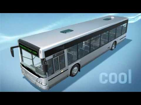 Mobile Climate Control HVAC systems for buses - YouTube