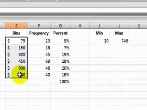 relative frequency distribution excel