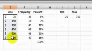 Zwei Möglichkeiten zum Erstellen einer Häufigkeitsverteilung Bericht in Excel