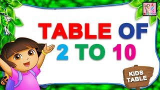 Learn Tables 1 To 10   Multiplication Tables For Children 2 to 10   Learn Numbers For Children  