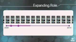 The Evolution of Session Border Controllers