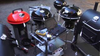 Equipment Review: Best Charcoal Grills