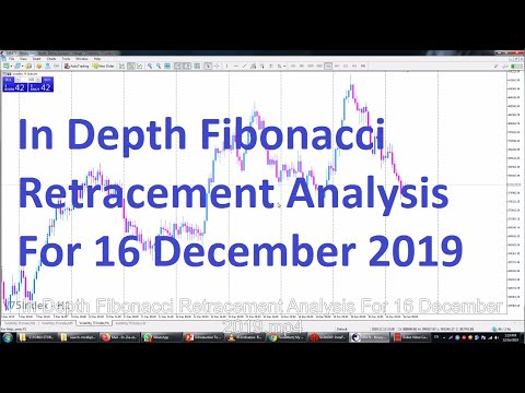 in-depth-fibonacci-retracement-analysis-for-16-december-2019