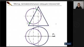Лекция 12. Пересечение поверхностей метод плоскостей