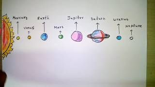how to draw planets(easy way to remember planet names)