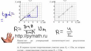 ЕГЭ физика А25. Закон Ома