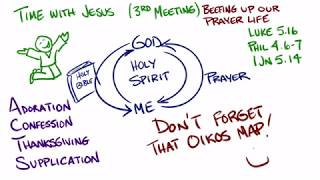 Beefing Up Our Prayer Life - Time with Jesus (Meeting 3)