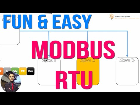 Fun and Easy Modbus RTU Protocol - RS485