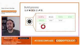 Data Driven DevOps  - Carlos Bastos - Codemotion 2021